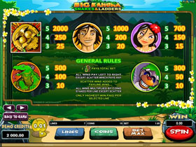 Big Kahuna Snakes and Ladders Slot Payscreen