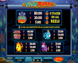 Fish Party Paytable Screenshot