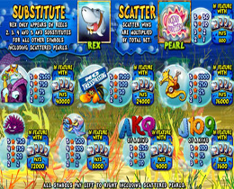 Ocean Oddities Payout Page Screenshot