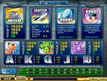 Alien Hunter Slot Payscreen