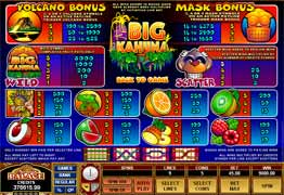Big Kahuna Slot Payscreen