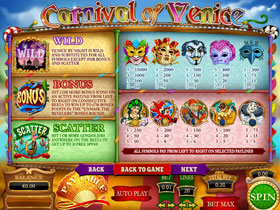 Carnival Of Venice Slot Payout Screen