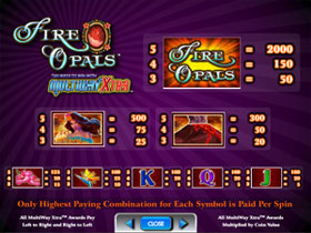 Fire Opals Slot Payout Screen