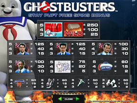 Ghostbusters Slot Payout Screen