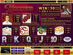 Harveys Slot Payscreen