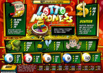 Lotto Madness Slot Payscreen