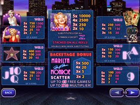 Marilyn Monroe Payout Screenshot