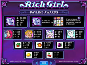 She's A Rich Girl Slot Payout Screen